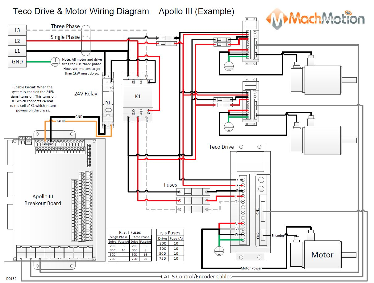 Control Circuit Diagram On Wiring Diagrams Single Phase Motor Drive