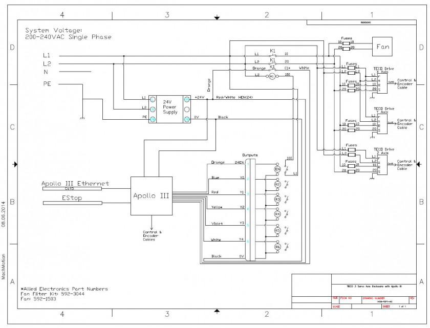 Enclosure-Schematic-Example.JPG
