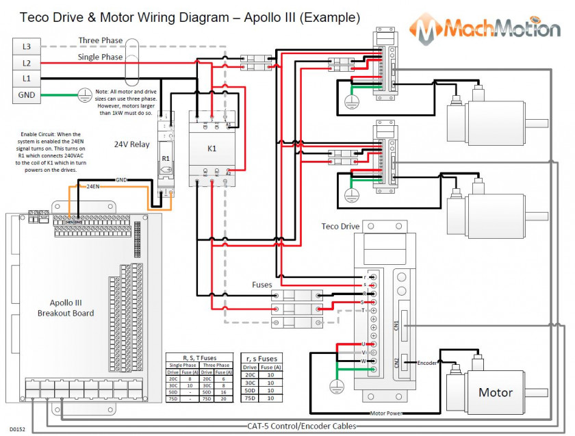 Patch Cable Wiring Diagram Pdf