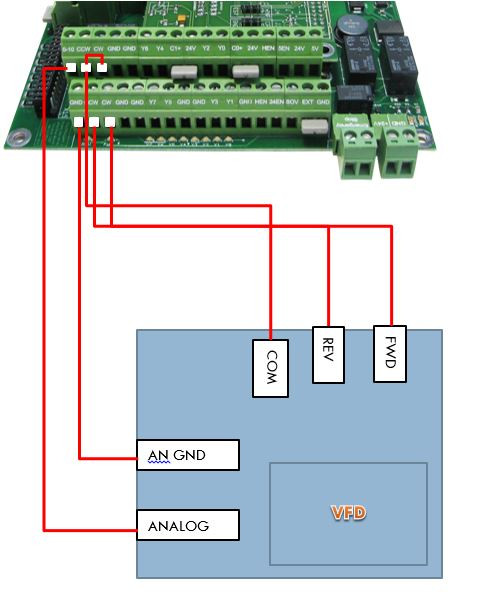 Figure-21-VFD-Not-from-MachMotion.JPG