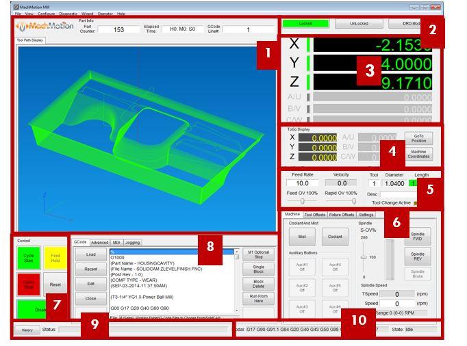 Figure-2A---Standard-Control-Screen-Overview.JPG