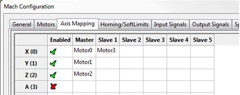 slave-axis.JPG