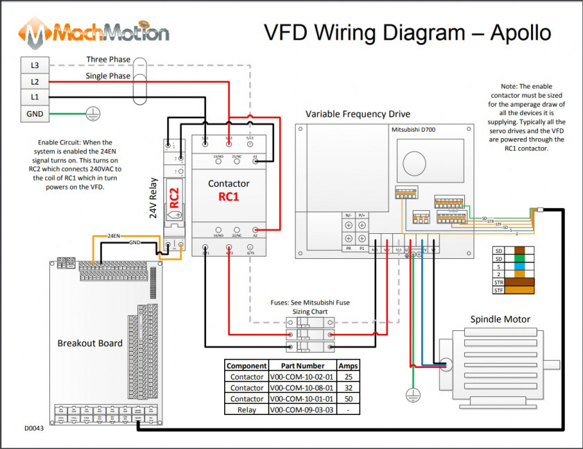 Mitsubishi D700 Wiring Diagram : Vfd wiring diagram a machmotion