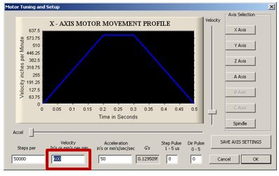 Figure-26-Velocity-in-Motor-Tuning.JPG
