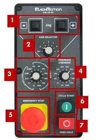 Figure-4---Operator-Panel.JPG
