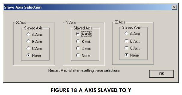 Slaveaxis2.JPG