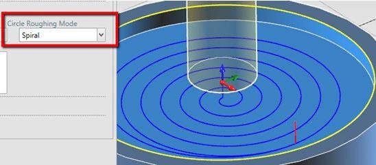 circle-spiral-strategy.JPG