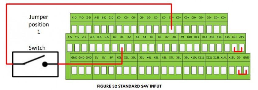 inputs24vstandard.JPG