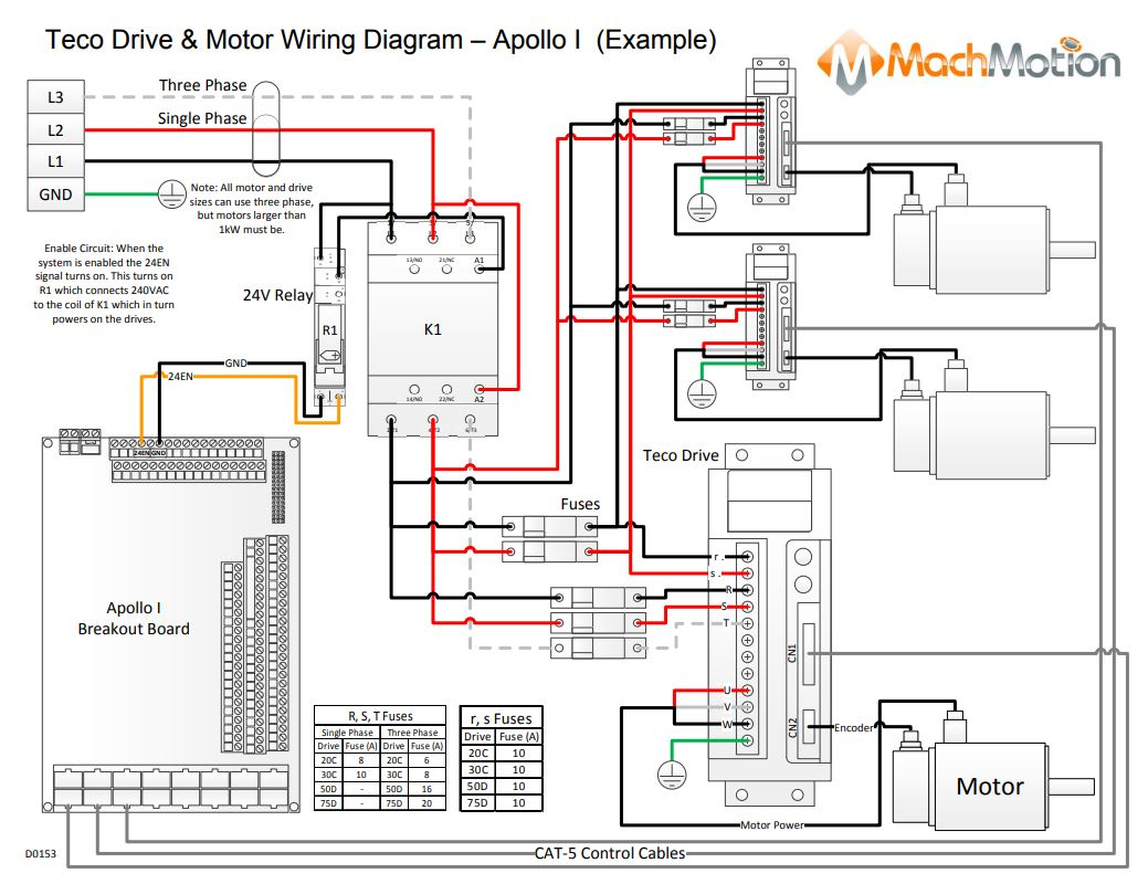 Motors Drives And Vfd S
