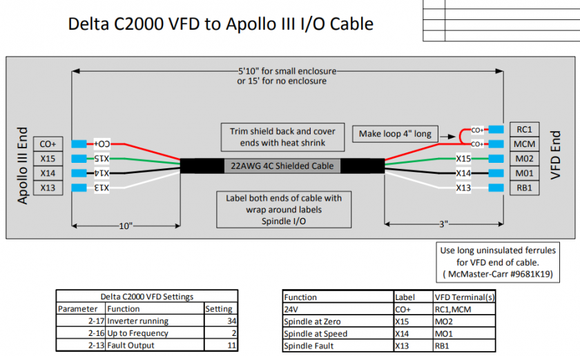 [DIAGRAM_38IU]  Delta VFD IO Cable | MachMotion | Delta Inverter Wiring Diagram |  | MachMotion