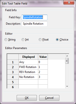 Spindle Rotation Option